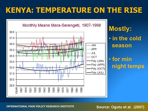Kenya temperature on the rise