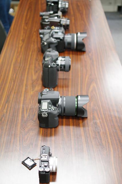 PENTAX Q sensor-size order