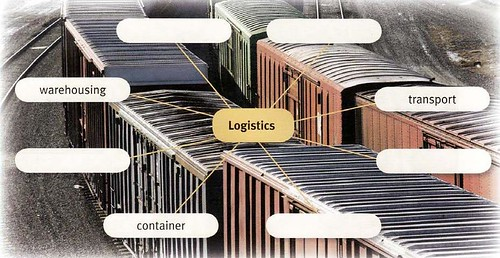 an introduction to placement logistics Jbs academy pvt ltd is an institute provides certificate course in courier and logistics and logistics placement assistance introduction to courier & logistics.