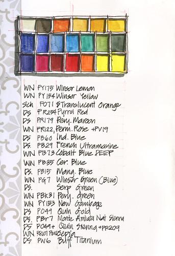 Final colours in my paint tin by borromini bear