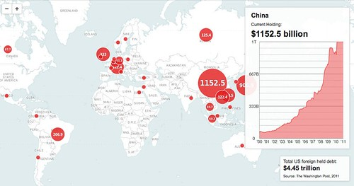 Thumbnail for Mapping U.S. Foreign Debt: How Much We Owe and to Whom | Development Seed