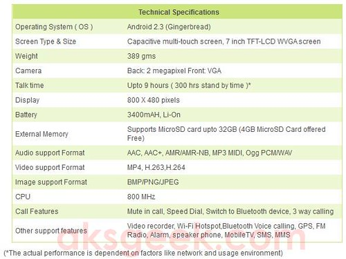 Reliance 3G Tab specs
