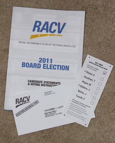 RACV Board elections: does anyone care?