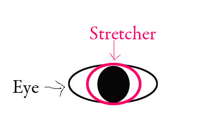 eye stretcher
