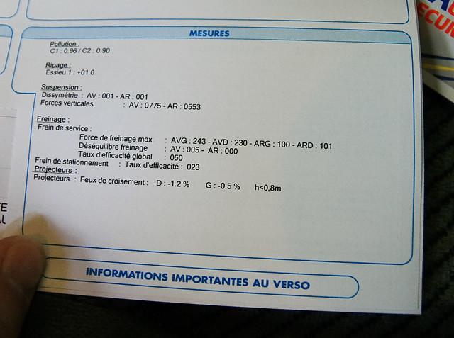 [SRDT - 31] Et voila, elle a passé les 200 000 Km ! - Page 2 5981525585_b2de40c9c0_z