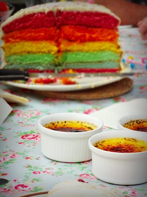 Rainbow Cake Part Deux