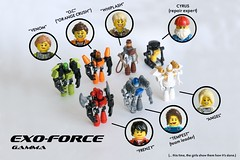 Team Gamma (ted @ndes) Tags: lego hangar system launch base mecha minibot moc exoforce microscale