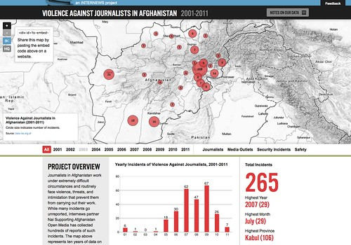 Visualization of all violence against journalists in past ten years in Afghanistan is the homepage of data.nai.org.af