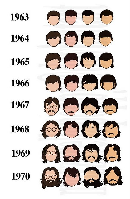 beatles PEINADOS