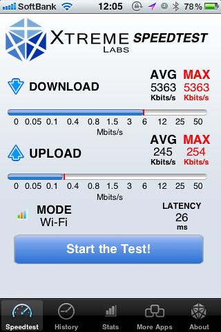 Softbank Wi-Fi Speedtest Result