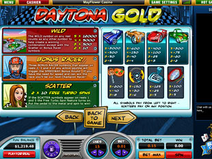 free Daytona Gold slot game paytable