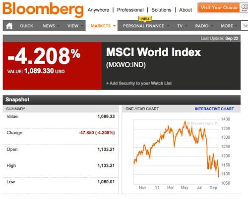 MSCI chart