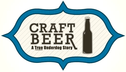 Craft Beer: A True Underdog Story