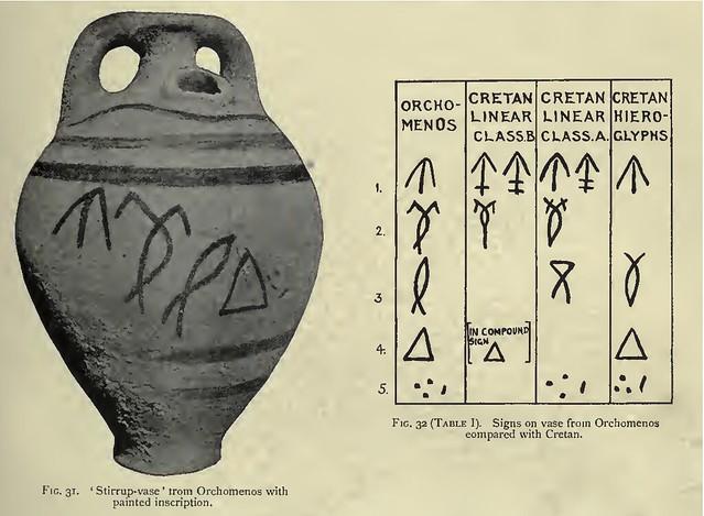 OR Z 1 Script Minoa II