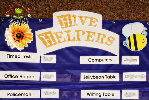 And Labeled The Class Jobs Chart Hive Helpers