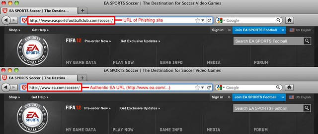 EA SPORTS Football World URL Comparison