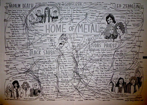Metal map