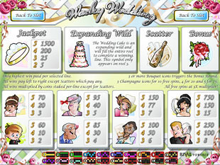 Wacky Wedding Slots Payout