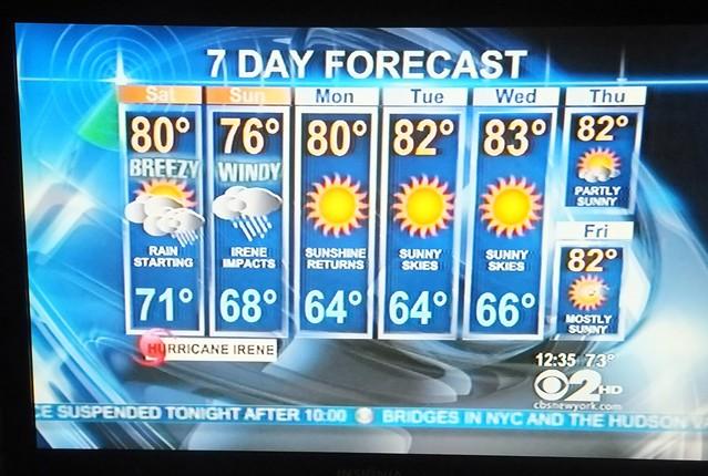 weersvooruitzichten