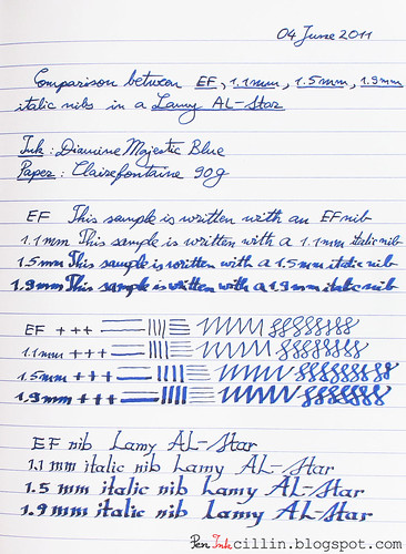 Lamy nibs EF, 1.1mm, 1.5mm, 1.9mm comparison