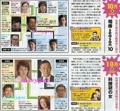10.19 朝日 相棒 season10 / 10.20 朝日 科捜研の女