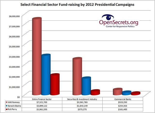 FinanceMoneyOct2011