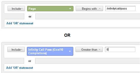Advanced Segments for call tracking