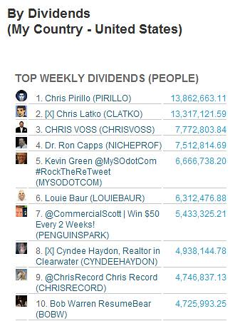 Empire Avenue Top 10 U.S. Weekly Dividend Leaders - 9-25-11