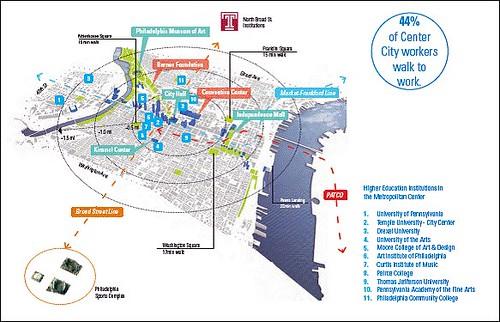 Center City assets (via Citywide Vision, Philadelphia2035)