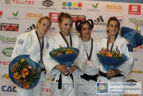 Campionato Europeo U20 Lommel (Belgio)