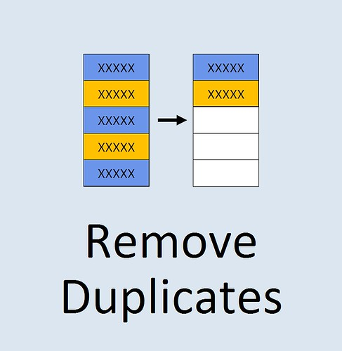 MS Excel 2010 ~ Remove Duplicates icon