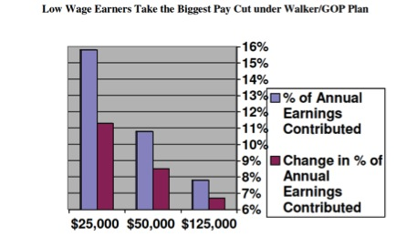 Wages_graph