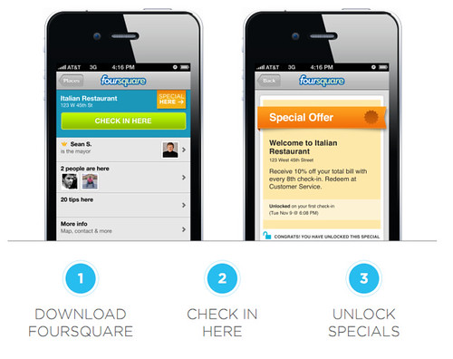 Foursquare_Example