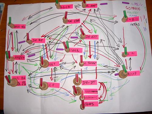 Net-map (177)