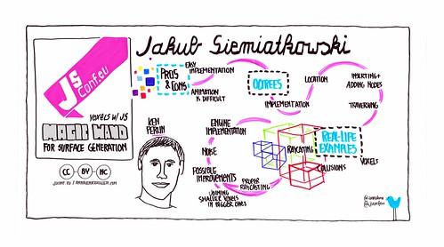 Jakub Siemiatkowski - Voxels With JS