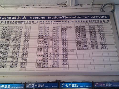 基隆火車站時刻表(2011-09-18)