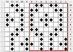 Puzzle Stripe Hand