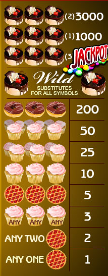 free Sweet's Surprise 3 Lines slot game symbols