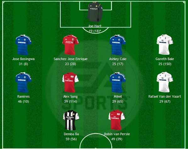 EA SPORTS Team of the Week - Week 6