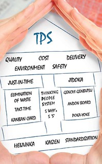 The Toyota Production System (TPS) -The Pillar...