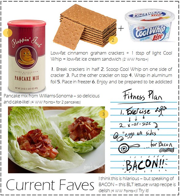 current food faves