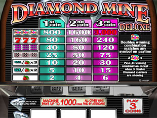 Diamond Mine Deluxe Slots Payout