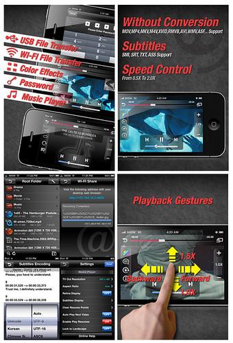 AVPlayer iphone