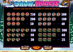 free Snow Honeys slot mini symbol