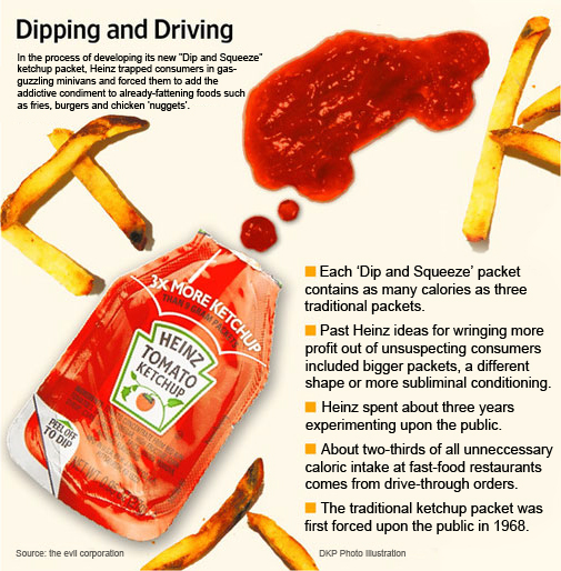 Dipping and Driving