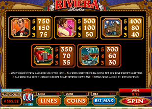 free Riviera Riches slot mini symbol