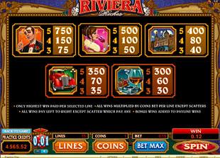 free Riviera Riches slot mini symbol