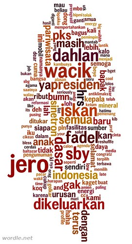 Wordle: Indonesia ministrial office reshuffle tweets