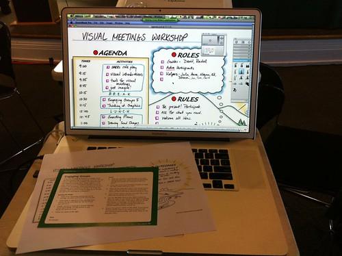 Visual meeting facilitation workshop with david sibbet beths blog visual maxwellsz