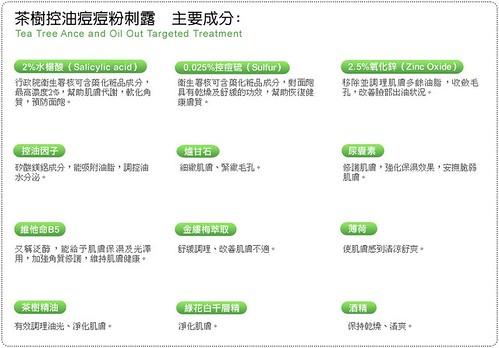 控油痘痘粉刺露 (2)